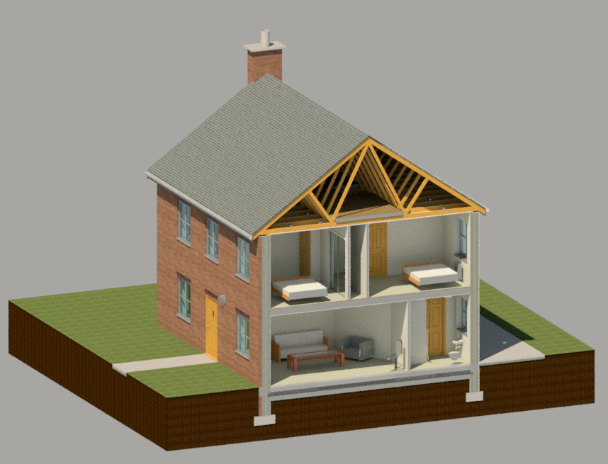 3D model view